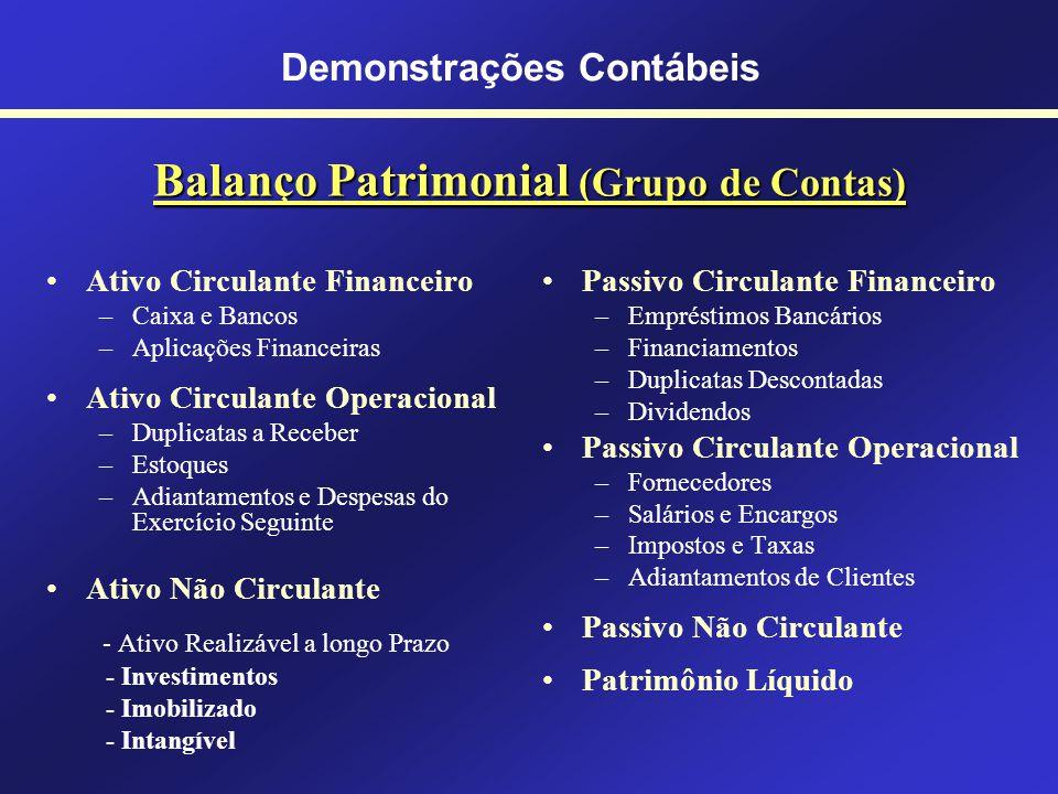Demonstrações Contábeis Balanço Patrimonial (Detalhamento) As contas são agrupadas de acordo com a sua liquidez AC ANC PC PNC PL Grau de Liquidez Ativ
