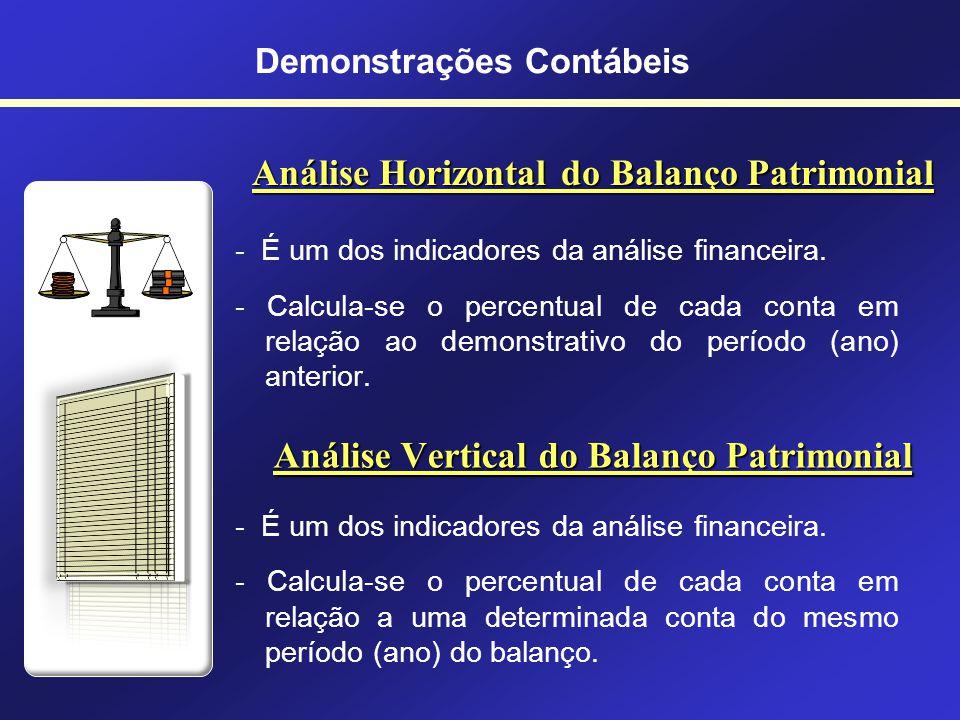 Balanço Patrimonial (Grupo de Contas) Ativo Circulante Financeiro –Caixa e Bancos –Aplicações Financeiras Ativo Circulante Operacional –Duplicatas a R