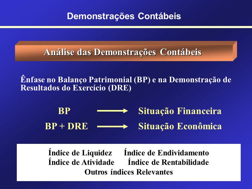 Demonstração do Resultado do Exercício RECEITA BRUTA (-) deduções RECEITA LÍQUIDA (-) custo das vendas ou dos serviços LUCRO BRUTO (-) despesas operac