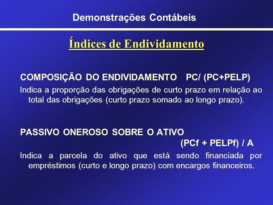 Índices de Endividamento PARTICIPAÇÃO DE CAPITAL DE TERCEIROS (PC + PELP) / PL Indica o quanto há de capital de terceiros em relação ao patrimônio líq