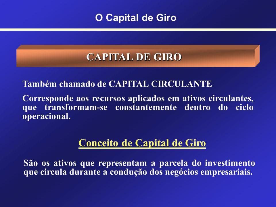 Prof. Hubert Chamone Gesser, Dr. Retornar O Capital de Giro
