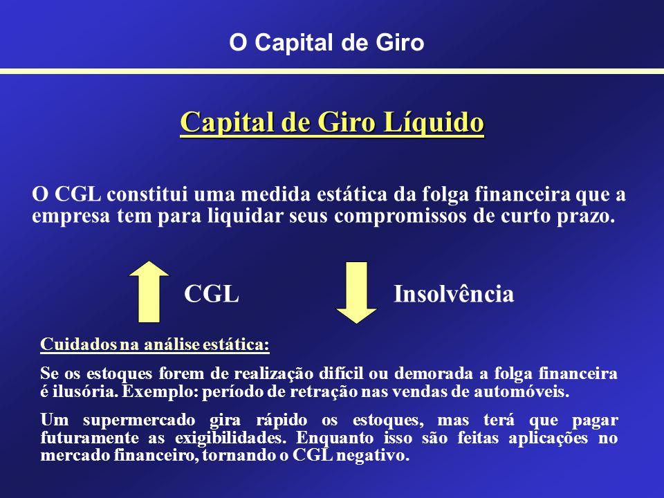 O Capital de Giro Capital de Giro Líquido Passivo Circulante Ativo Circulante Passivo Não Circulante Ativo Não Circulante Passivo Circulante Ativo Cir