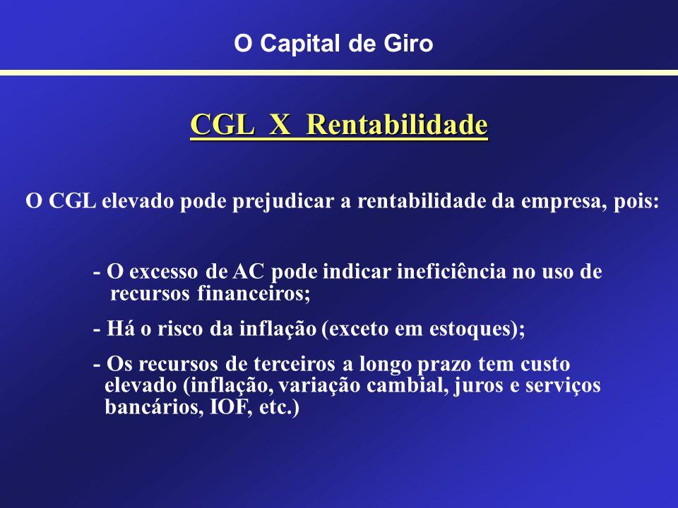 O Capital de Giro Capital de Giro Líquido O CGL constitui uma medida estática da folga financeira que a empresa tem para liquidar seus compromissos de
