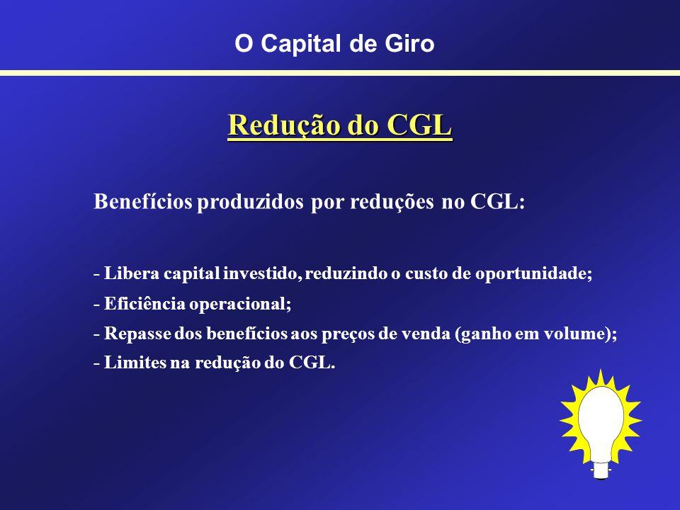 O Capital de Giro CGL X Rentabilidade O CGL elevado pode prejudicar a rentabilidade da empresa, pois: - O excesso de AC pode indicar ineficiência no u