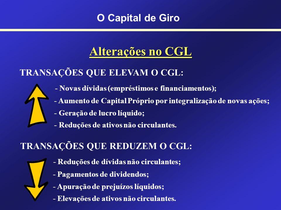 O Capital de Giro Redução do CGL Benefícios produzidos por reduções no CGL: - Libera capital investido, reduzindo o custo de oportunidade; - Eficiênci