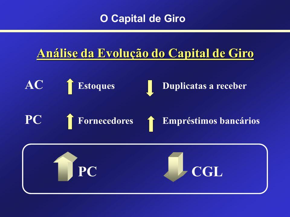 O Capital de Giro Dez/01 Dez/02 Dez/03 Dez/01Dez/02Dez03 Caixa e Bancos 200 250 380 3,3 2,8 3,1 Duplicatas a receber 31204200 5850 52,0 46,7 47,7 Prov