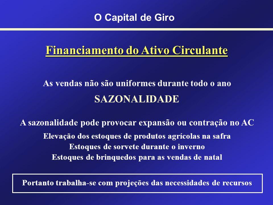 O Capital de Giro AC Estoques Duplicatas a receber PC FornecedoresEmpréstimos bancários PCCGL Análise da Evolução do Capital de Giro