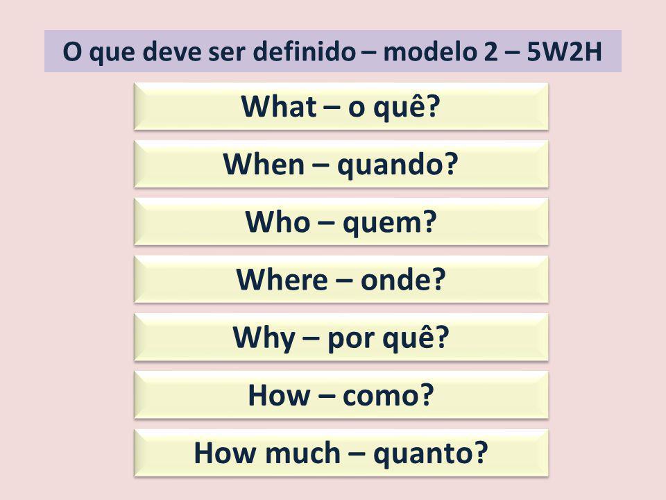 O que deve ser definido – modelo 2 – 5W2H What – o quê? When – quando? Who – quem? Where – onde? Why – por quê? How – como? How much – quanto?