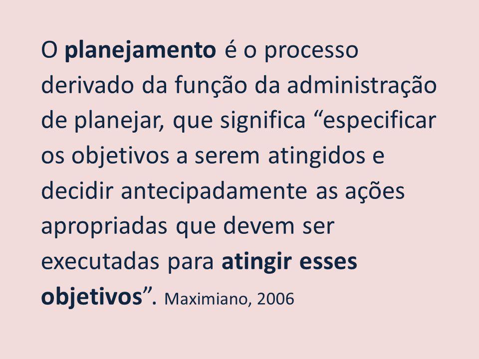 O planejamento é o processo derivado da função da administração de planejar, que significa especificar os objetivos a serem atingidos e decidir antecipadamente as ações apropriadas que devem ser executadas para atingir esses objetivos.