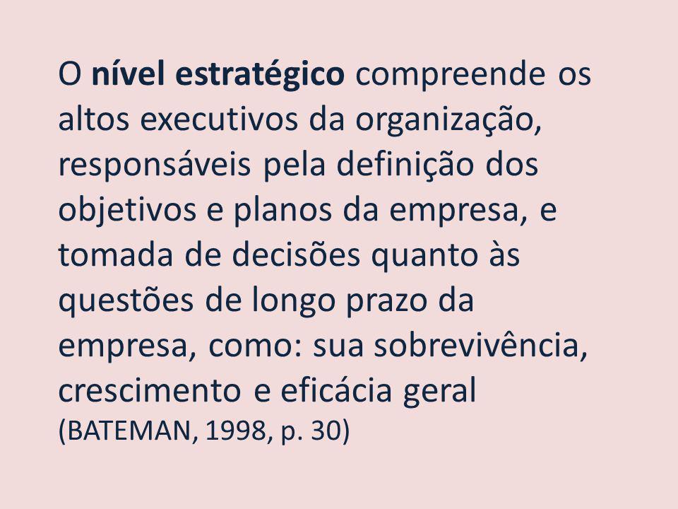 O nível estratégico compreende os altos executivos da organização, responsáveis pela definição dos objetivos e planos da empresa, e tomada de decisões
