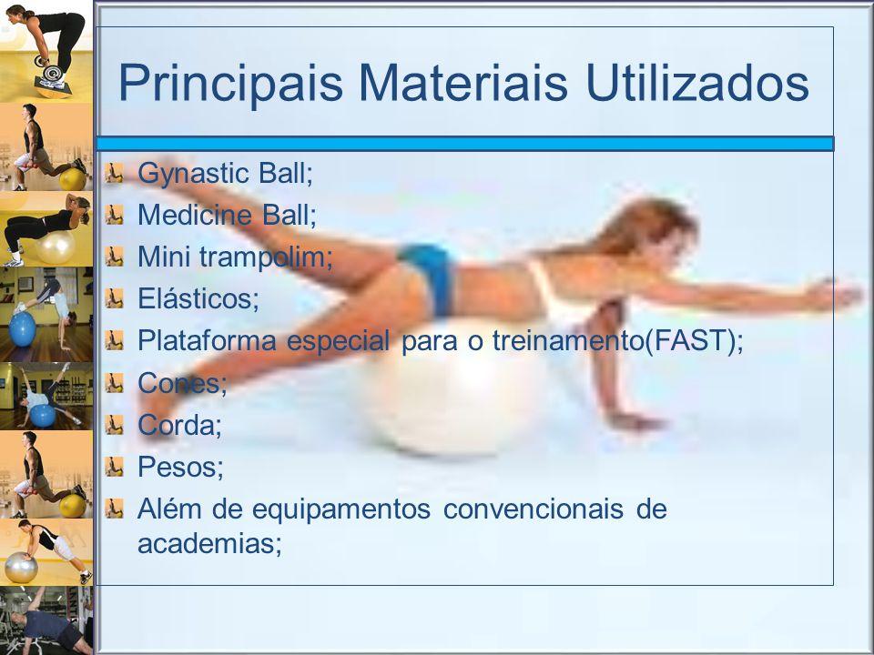Principais Materiais Utilizados Gynastic Ball; Medicine Ball; Mini trampolim; Elásticos; Plataforma especial para o treinamento(FAST); Cones; Corda; P