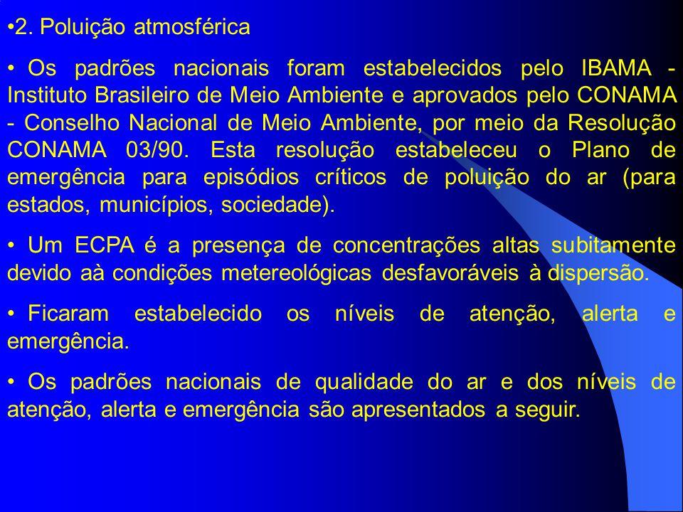 2. Poluição atmosférica Os padrões nacionais foram estabelecidos pelo IBAMA - Instituto Brasileiro de Meio Ambiente e aprovados pelo CONAMA - Conselho