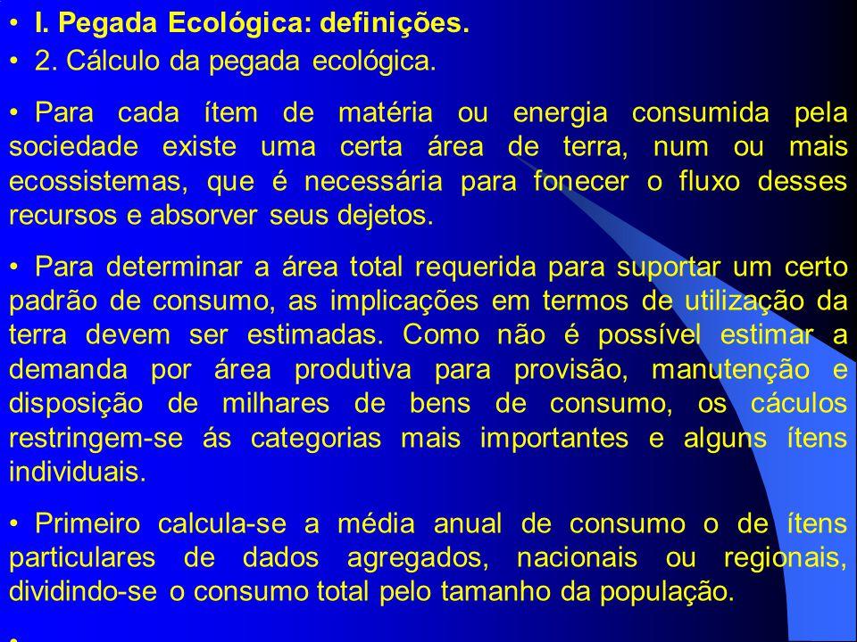 I.Pegada Ecológica: definições. 2. Cálculo da pegada ecológica.