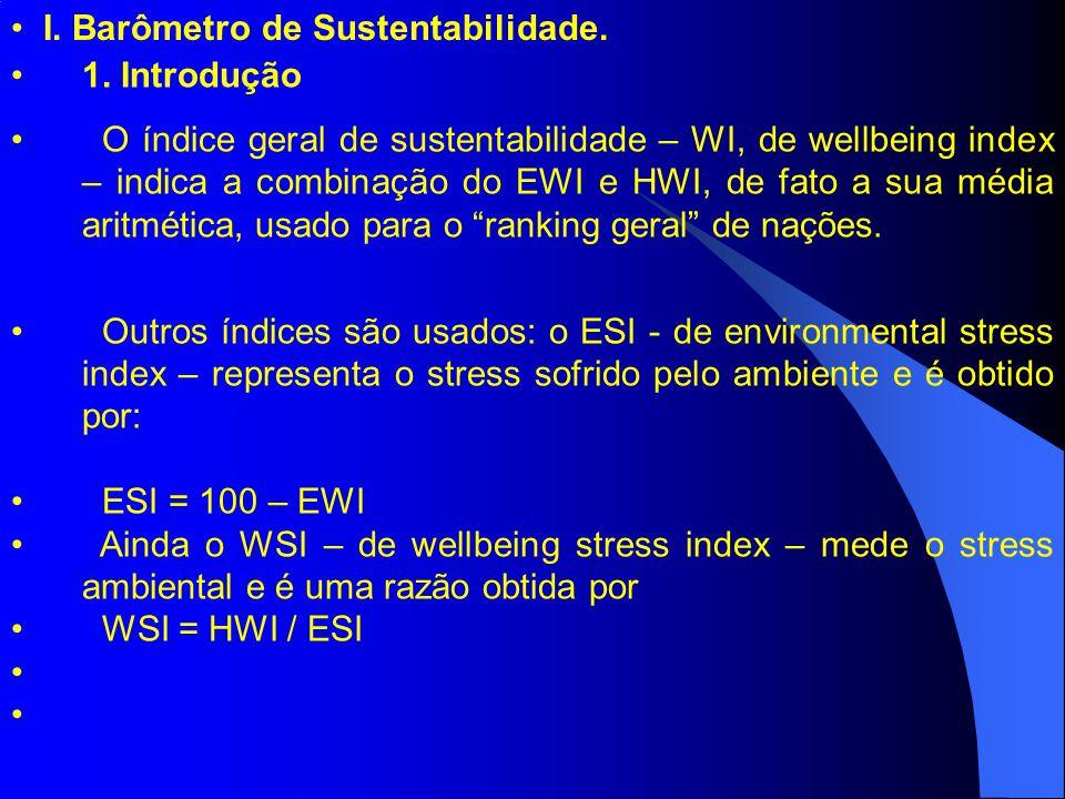 I. Barômetro de Sustentabilidade. 1. Introdução O índice geral de sustentabilidade – WI, de wellbeing index – indica a combinação do EWI e HWI, de fat