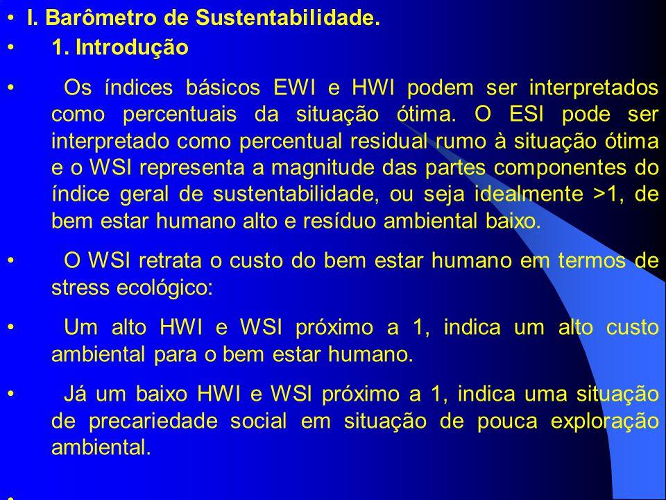 I. Barômetro de Sustentabilidade. 1. Introdução Os índices básicos EWI e HWI podem ser interpretados como percentuais da situação ótima. O ESI pode se