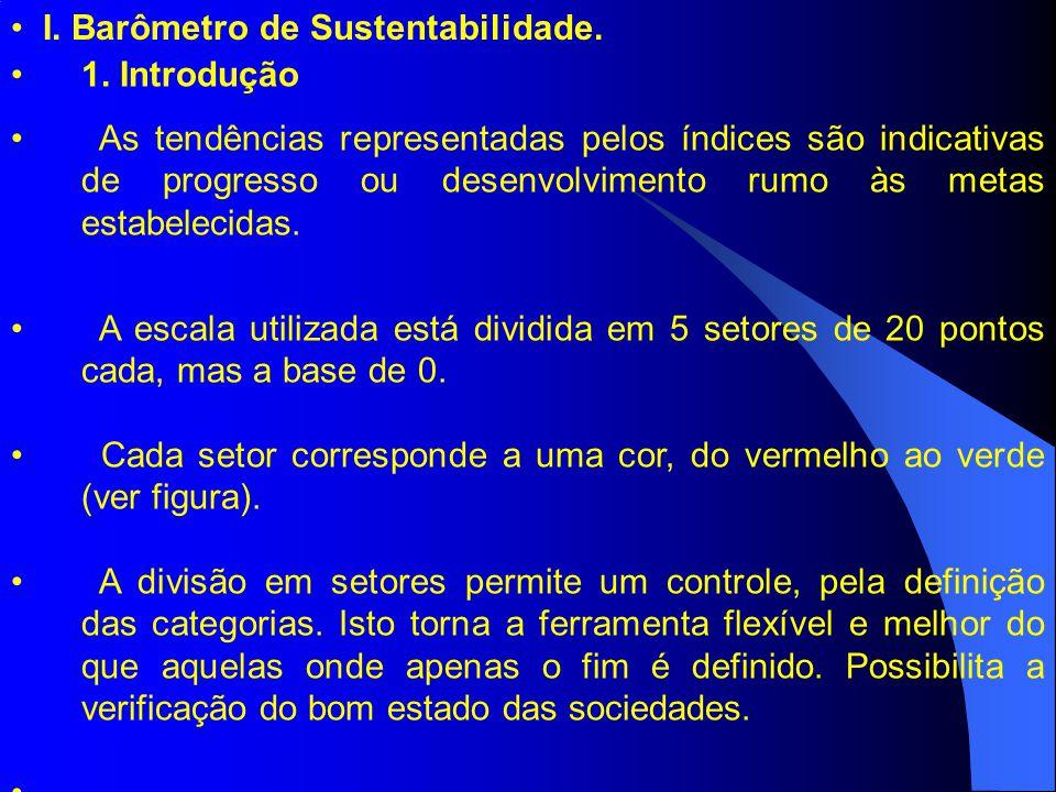 I. Barômetro de Sustentabilidade. 1. Introdução As tendências representadas pelos índices são indicativas de progresso ou desenvolvimento rumo às meta