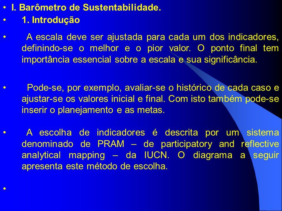 I. Barômetro de Sustentabilidade. 1. Introdução A escala deve ser ajustada para cada um dos indicadores, definindo-se o melhor e o pior valor. O ponto