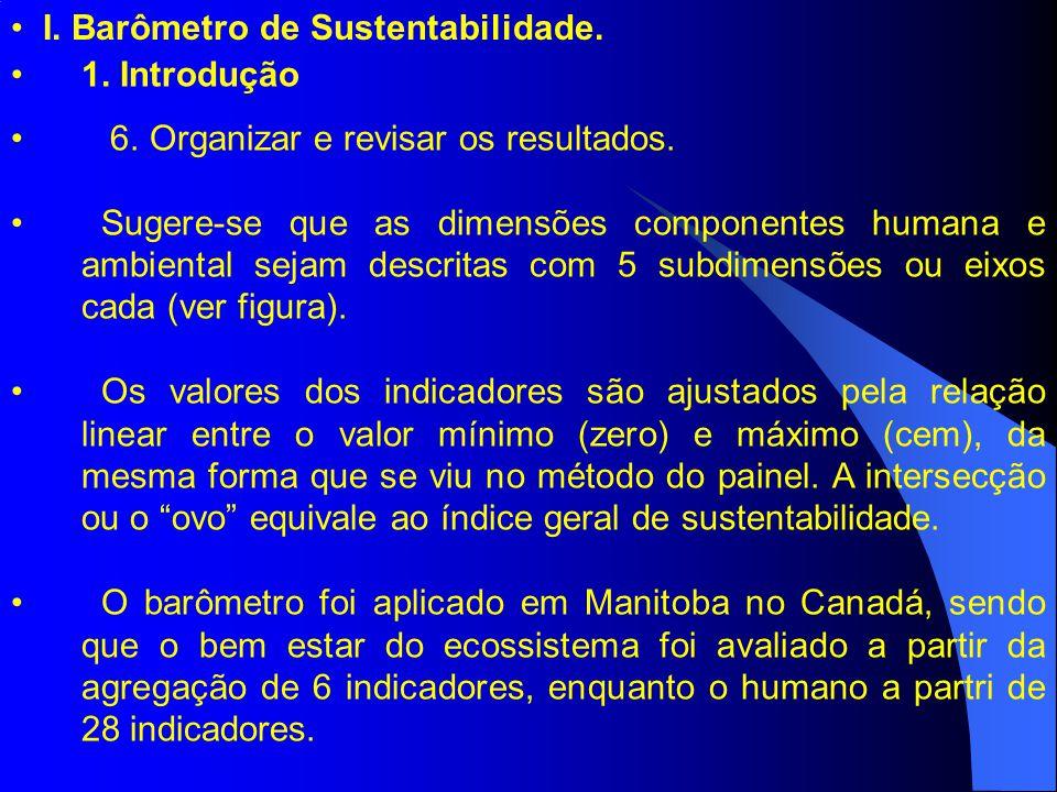 I. Barômetro de Sustentabilidade. 1. Introdução 6. Organizar e revisar os resultados. Sugere-se que as dimensões componentes humana e ambiental sejam