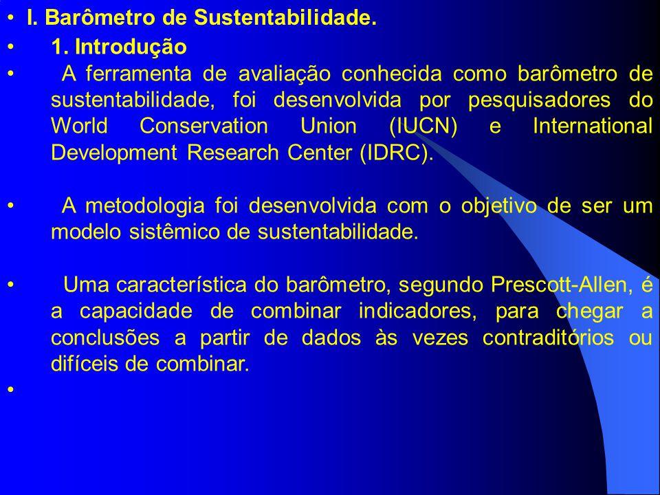 I. Barômetro de Sustentabilidade. 1. Introdução A ferramenta de avaliação conhecida como barômetro de sustentabilidade, foi desenvolvida por pesquisad