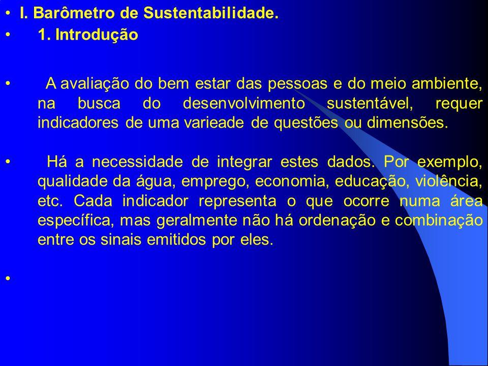 I. Barômetro de Sustentabilidade. 1. Introdução A avaliação do bem estar das pessoas e do meio ambiente, na busca do desenvolvimento sustentável, requ