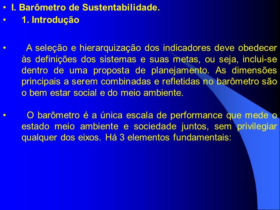 I. Barômetro de Sustentabilidade. 1. Introdução A seleção e hierarquização dos indicadores deve obedecer às definições dos sistemas e suas metas, ou s