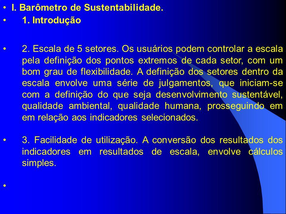 I. Barômetro de Sustentabilidade. 1. Introdução 2. Escala de 5 setores. Os usuários podem controlar a escala pela definição dos pontos extremos de cad