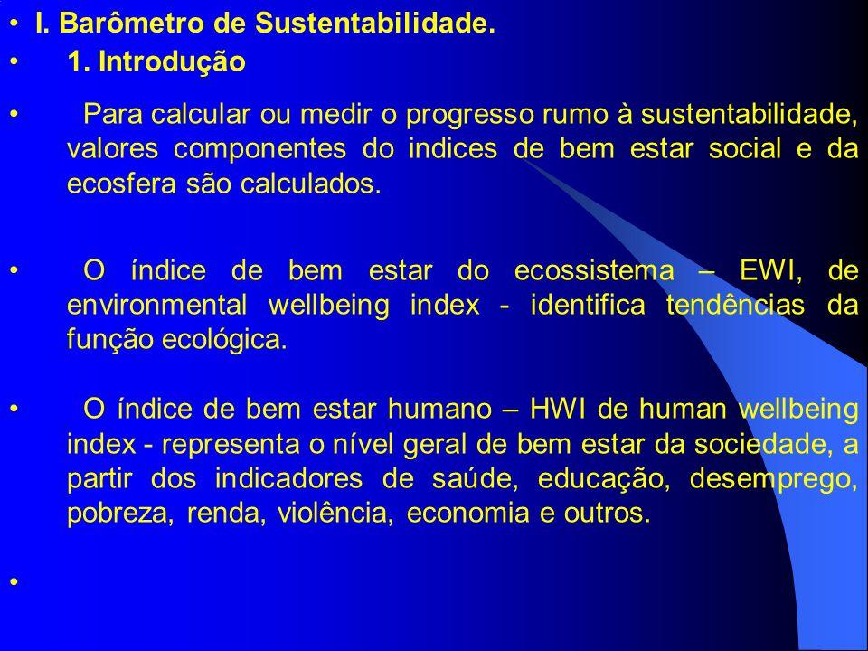 I. Barômetro de Sustentabilidade. 1. Introdução Para calcular ou medir o progresso rumo à sustentabilidade, valores componentes do indices de bem esta