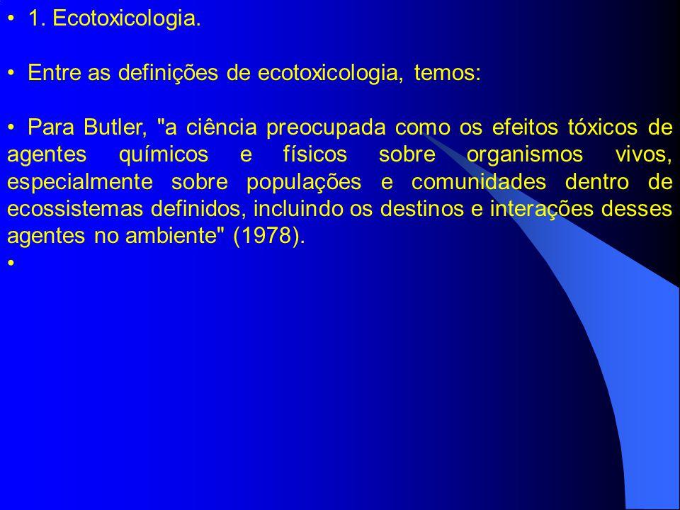 2.Ecotoxicologia aquática.