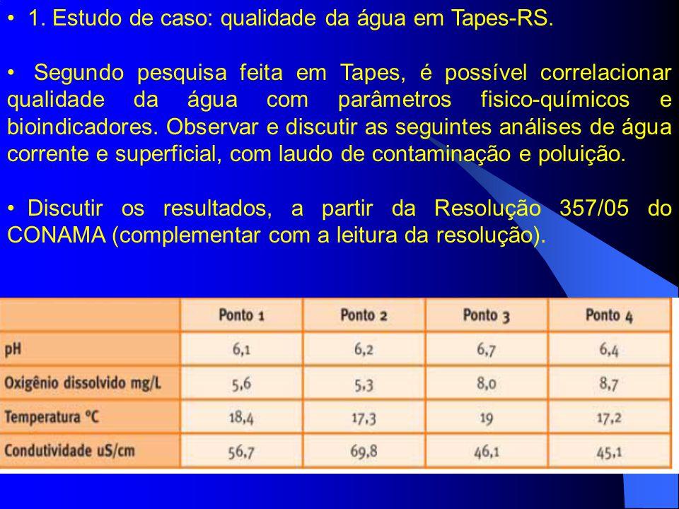 1. Estudo de caso: qualidade da água em Tapes-RS. Segundo pesquisa feita em Tapes, é possível correlacionar qualidade da água com parâmetros fisico-qu