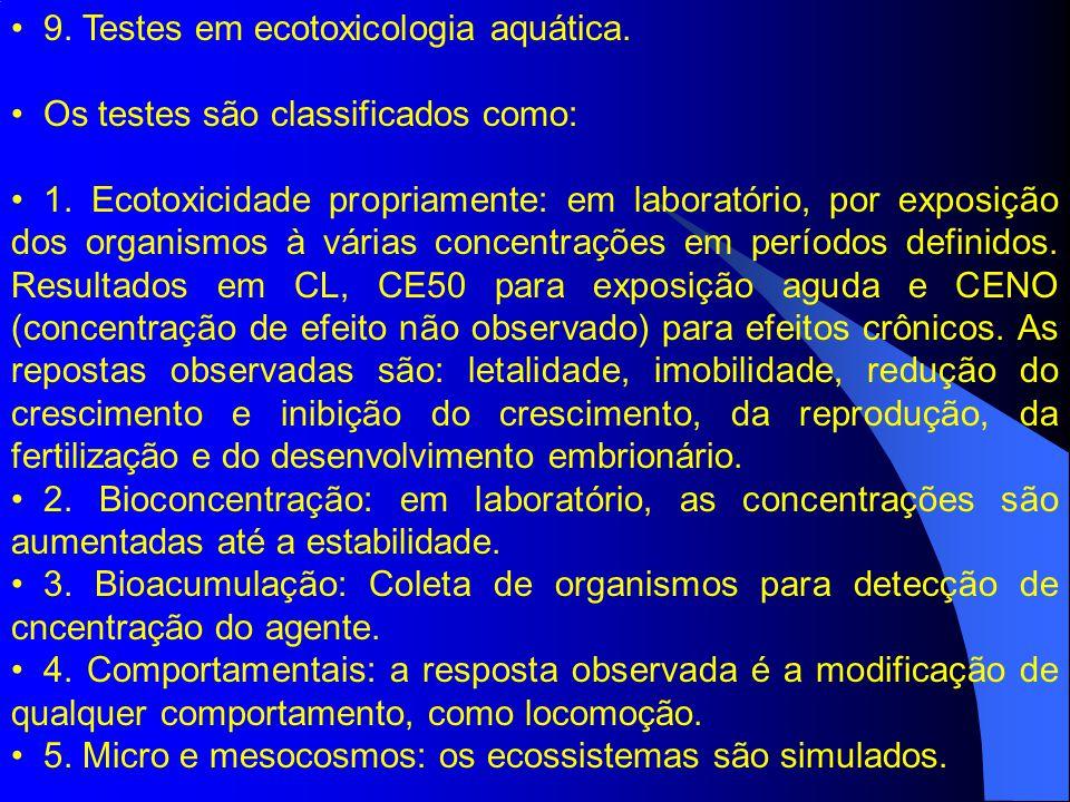9. Testes em ecotoxicologia aquática. Os testes são classificados como: 1. Ecotoxicidade propriamente: em laboratório, por exposição dos organismos à