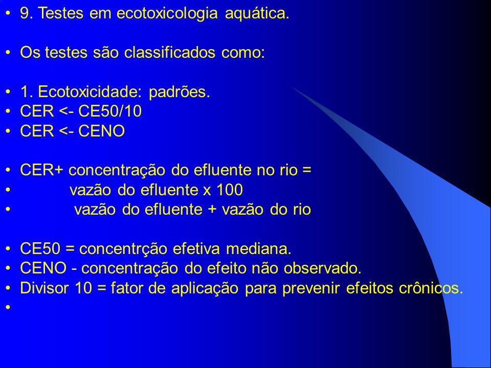 9. Testes em ecotoxicologia aquática. Os testes são classificados como: 1. Ecotoxicidade: padrões. CER <- CE50/10 CER <- CENO CER+ concentração do efl