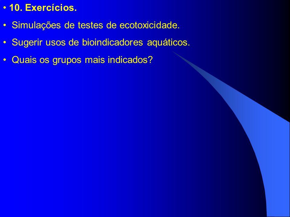 10. Exercícios. Simulações de testes de ecotoxicidade. Sugerir usos de bioindicadores aquáticos. Quais os grupos mais indicados?
