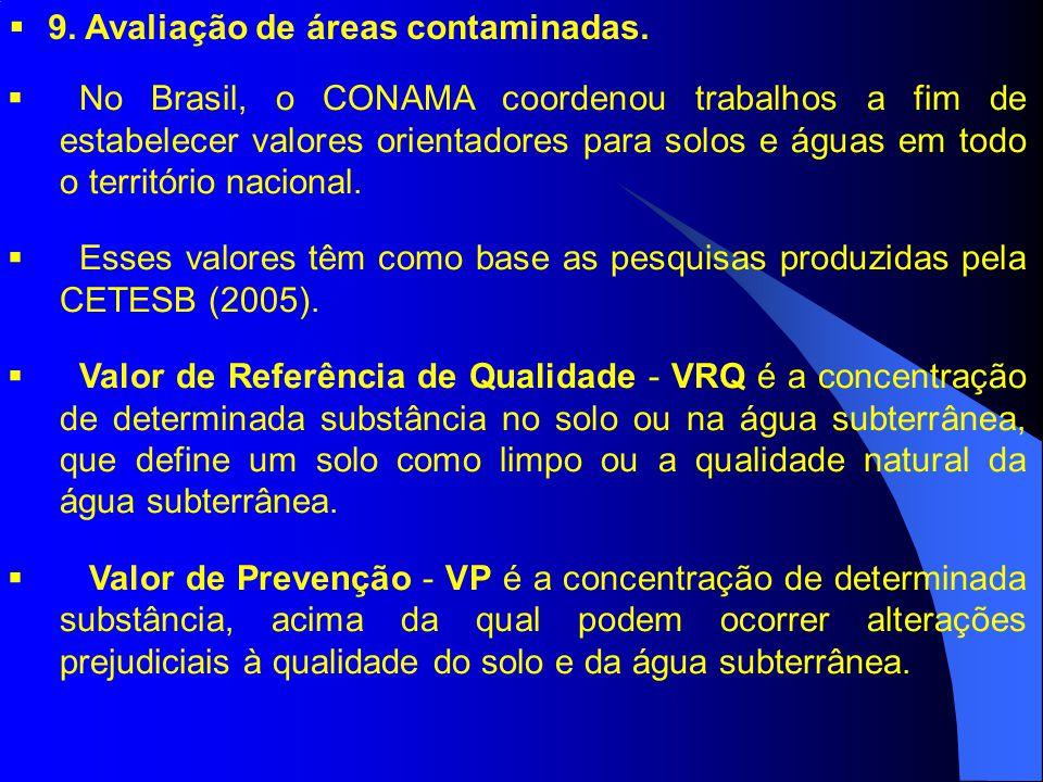 No Brasil, o CONAMA coordenou trabalhos a fim de estabelecer valores orientadores para solos e águas em todo o território nacional.