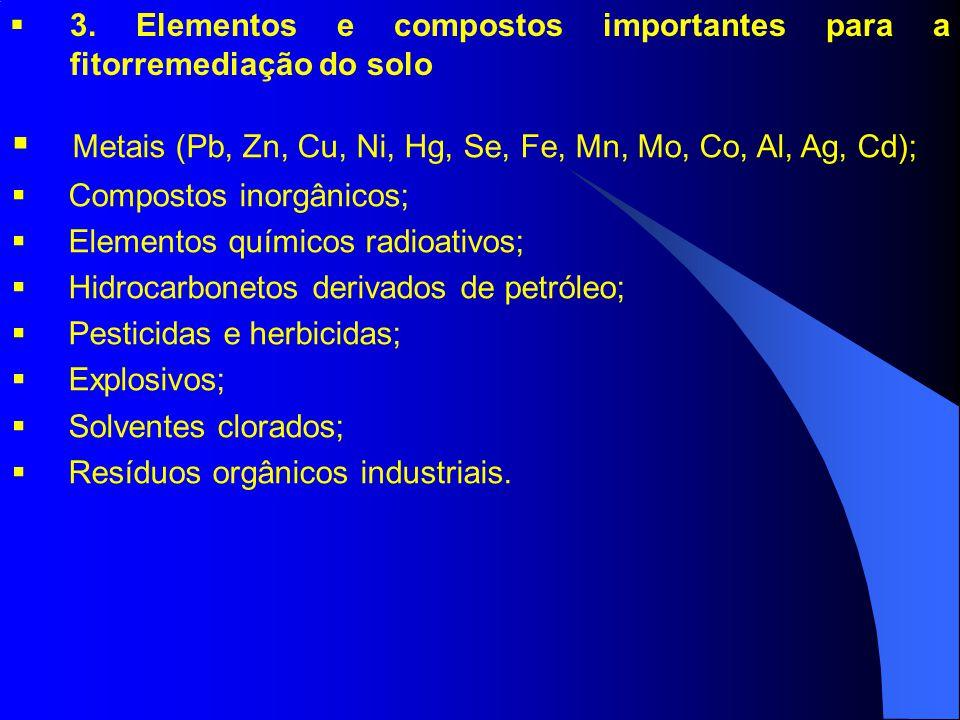 Metais (Pb, Zn, Cu, Ni, Hg, Se, Fe, Mn, Mo, Co, Al, Ag, Cd); Compostos inorgânicos; Elementos químicos radioativos; Hidrocarbonetos derivados de petróleo; Pesticidas e herbicidas; Explosivos; Solventes clorados; Resíduos orgânicos industriais.