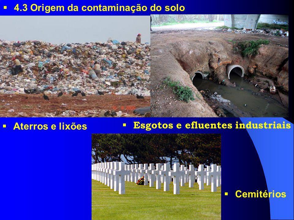 4.3 Origem da contaminação do solo Aterros e lixões Esgotos e efluentes industriais Cemitérios