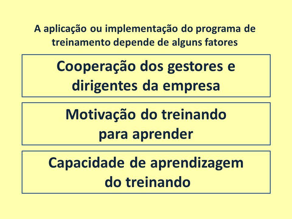 Cooperação dos gestores e dirigentes da empresa A aplicação ou implementação do programa de treinamento depende de alguns fatores Motivação do treinan