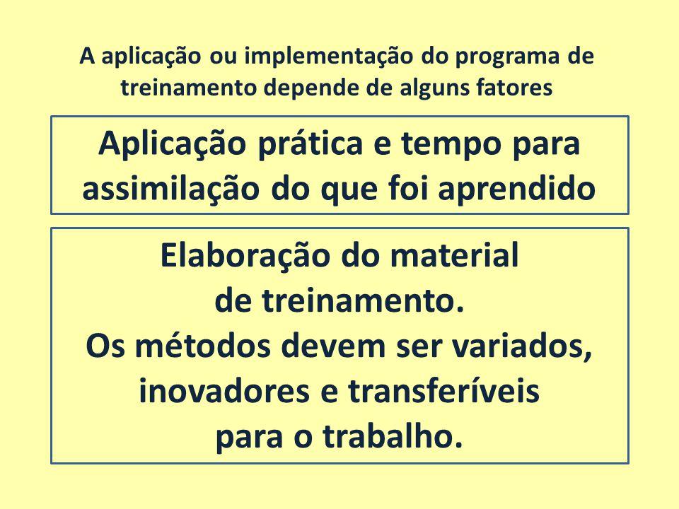 Aplicação prática e tempo para assimilação do que foi aprendido A aplicação ou implementação do programa de treinamento depende de alguns fatores Elab