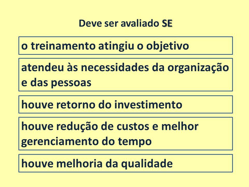 o treinamento atingiu o objetivo SE Deve ser avaliado SE atendeu às necessidades da organização e das pessoas houve retorno do investimento houve redu