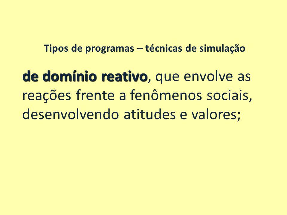 Tipos de programas – técnicas de simulação de domínio interativo de domínio interativo, que envolvem situações de conflito interpessoal ou de autoridade/ responsabilidade para desenvolver habilidades interativas como liderança, supervisão, entrevista.