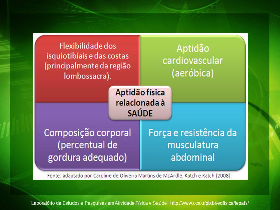 Fonte: http://revistao2.uol.com.br/mostramateria.asp?IDmateria=485