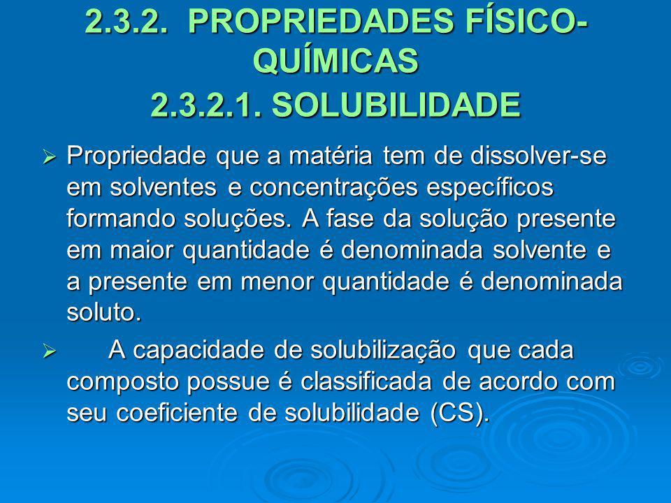 2.3.2. PROPRIEDADES FÍSICO- QUÍMICAS 2.3.2.1. SOLUBILIDADE Propriedade que a matéria tem de dissolver-se em solventes e concentrações específicos form