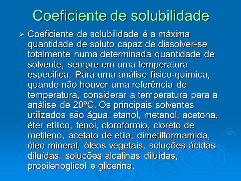 Coeficiente de solubilidade Coeficiente de solubilidade é a máxima quantidade de soluto capaz de dissolver-se totalmente numa determinada quantidade d