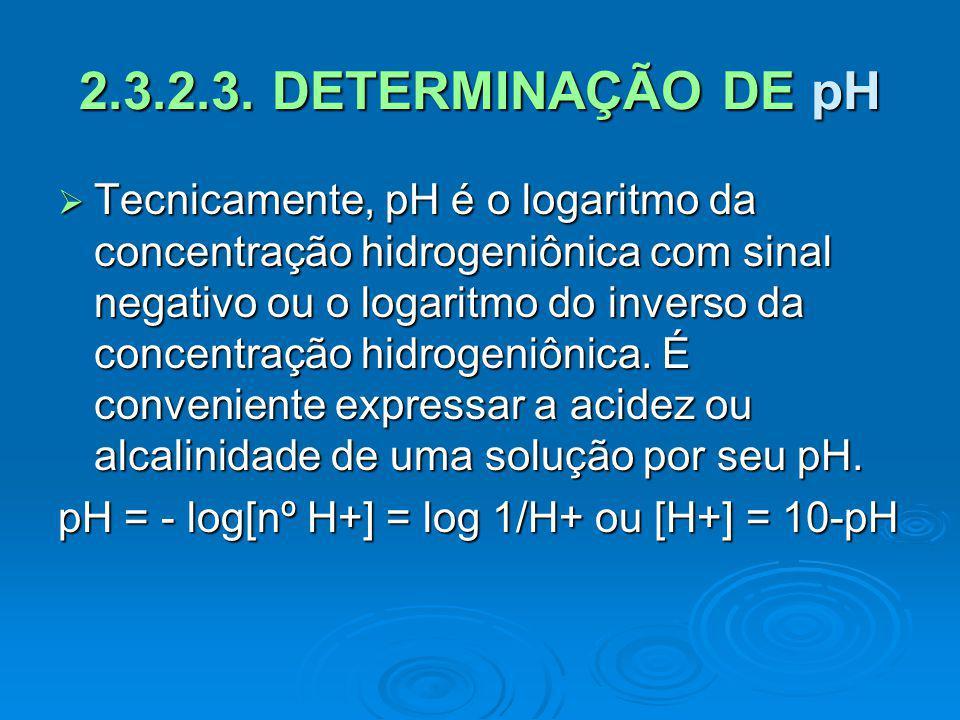 2.3.2.3. DETERMINAÇÃO DE pH Tecnicamente, pH é o logaritmo da concentração hidrogeniônica com sinal negativo ou o logaritmo do inverso da concentração