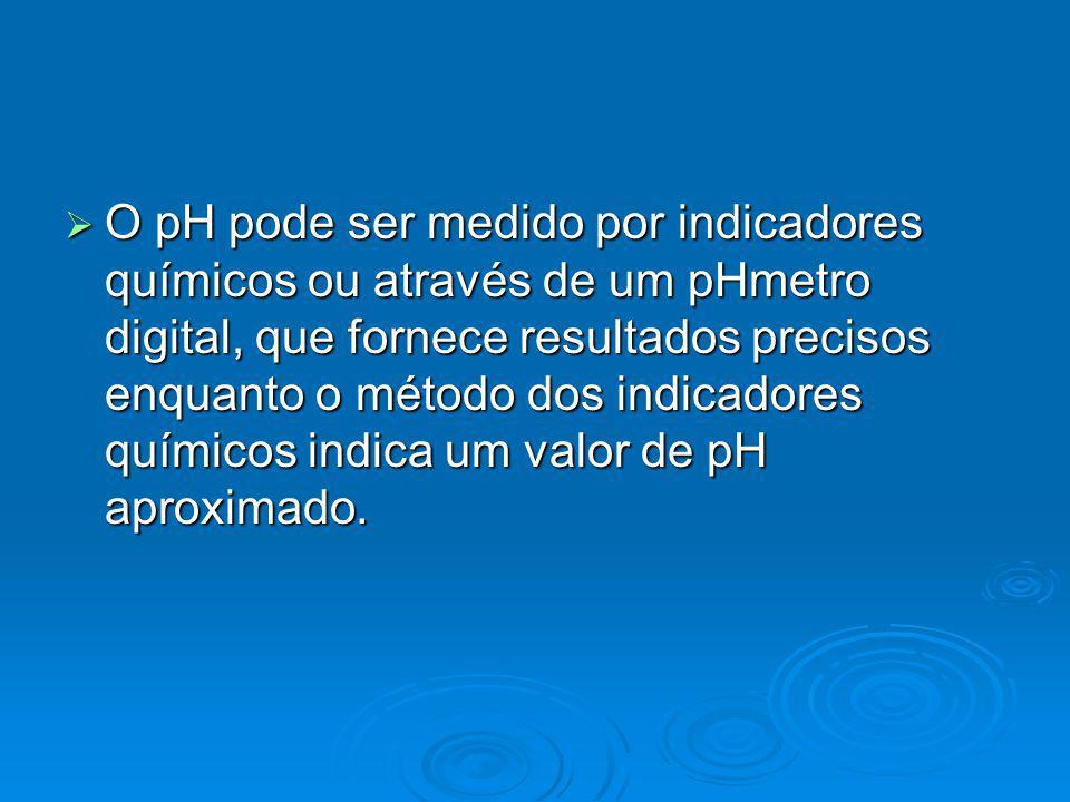 O pH pode ser medido por indicadores químicos ou através de um pHmetro digital, que fornece resultados precisos enquanto o método dos indicadores quím