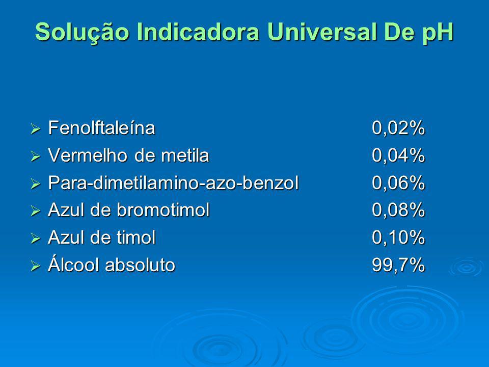 Solução Indicadora Universal De pH Fenolftaleína0,02% Fenolftaleína0,02% Vermelho de metila0,04% Vermelho de metila0,04% Para-dimetilamino-azo-benzol0
