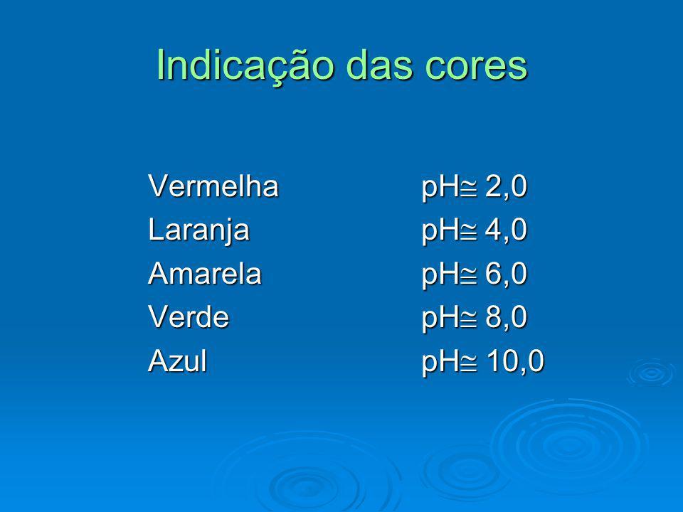 Indicação das cores VermelhapH 2,0 LaranjapH 4,0 AmarelapH 6,0 VerdepH 8,0 AzulpH 10,0