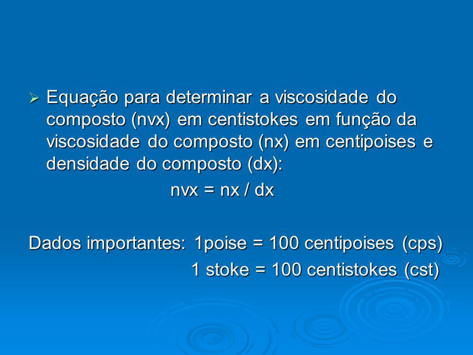 Equação para determinar a viscosidade do composto (nvx) em centistokes em função da viscosidade do composto (nx) em centipoises e densidade do compost