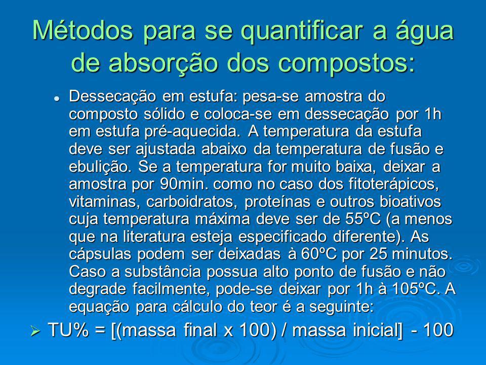 Métodos para se quantificar a água de absorção dos compostos: Dessecação em estufa: pesa-se amostra do composto sólido e coloca-se em dessecação por 1
