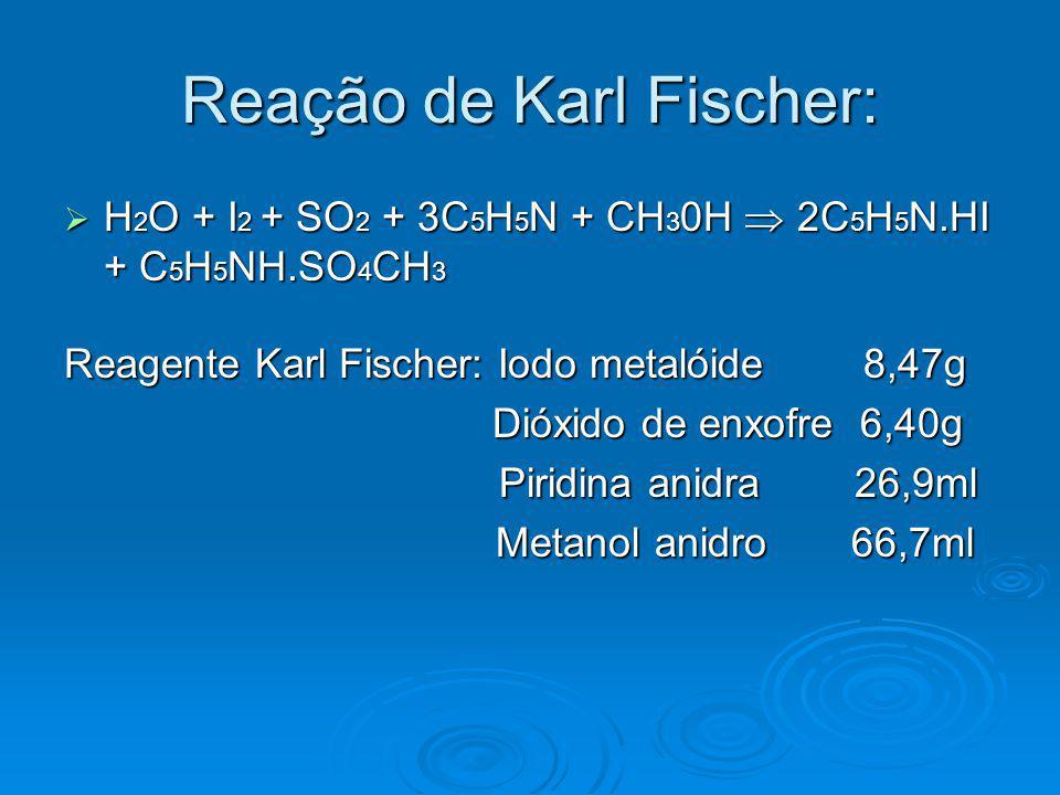 Reação de Karl Fischer: H 2 O + I 2 + SO 2 + 3C 5 H 5 N + CH 3 0H 2C 5 H 5 N.HI + C 5 H 5 NH.SO 4 CH 3 H 2 O + I 2 + SO 2 + 3C 5 H 5 N + CH 3 0H 2C 5