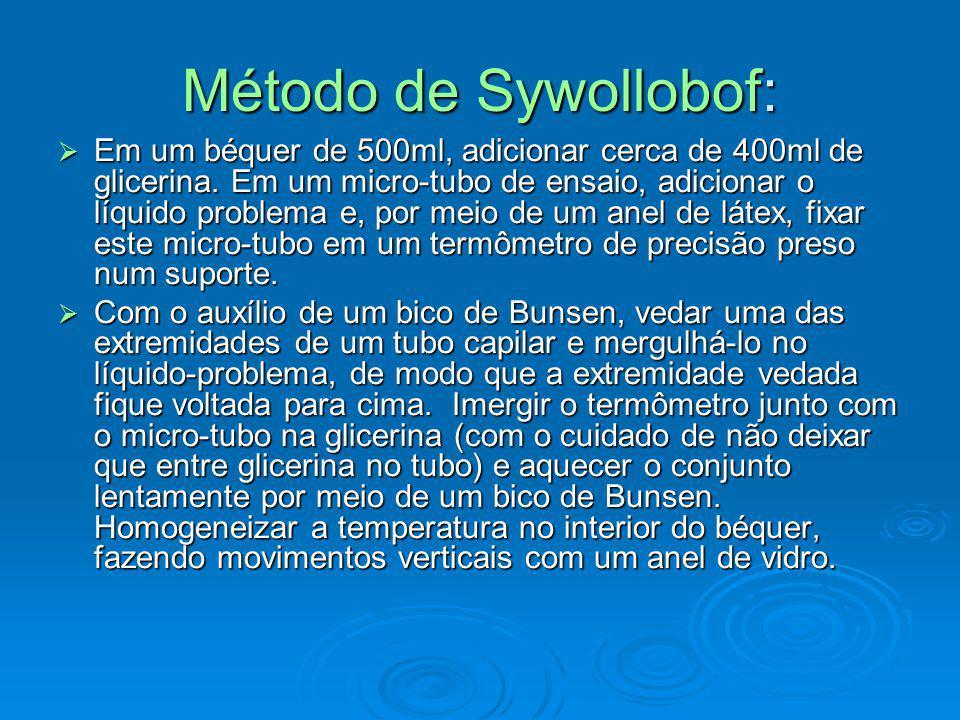 Método de Sywollobof: Em um béquer de 500ml, adicionar cerca de 400ml de glicerina. Em um micro-tubo de ensaio, adicionar o líquido problema e, por me